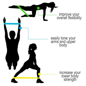 Resistance Band Use